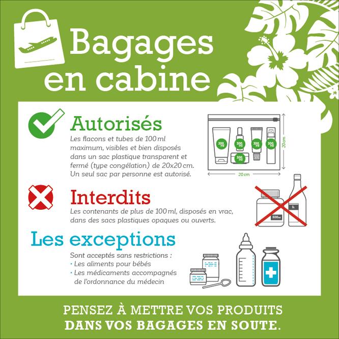 Les liquides prohibés dans les vols d'Air Tahiti à partir du 17 octobre