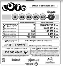 LOTO®: un joueur du fenua remporte 596 Millions au Jackpot du Nouvel an