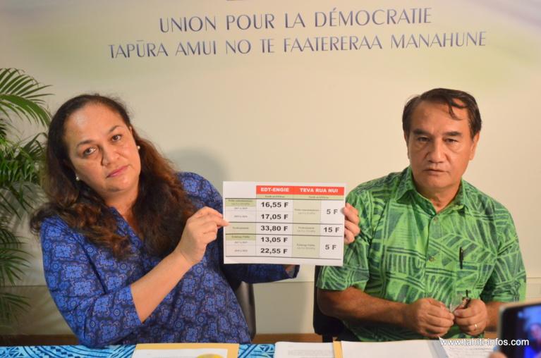 Valentina Cross et Antony Géros, jeudi matin dans les locaux du groupe UPLD à Tarahoi.