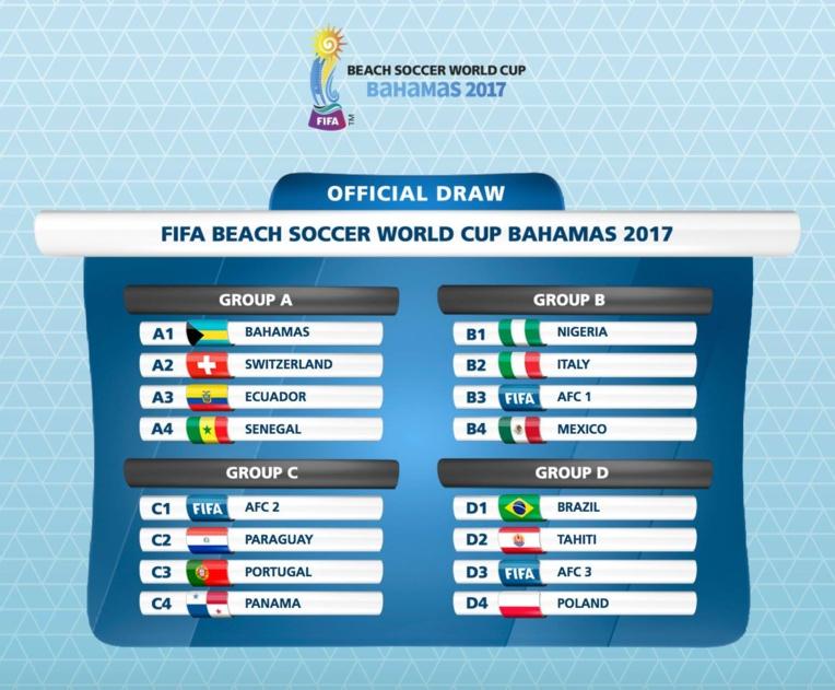 Beach Soccer – Coupe du monde 2017 : « A nous d'être prêts le jour J »