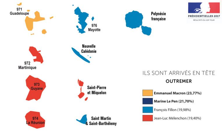 Présidentielle : tous les résultats du 1er tour en cartes et en infographies