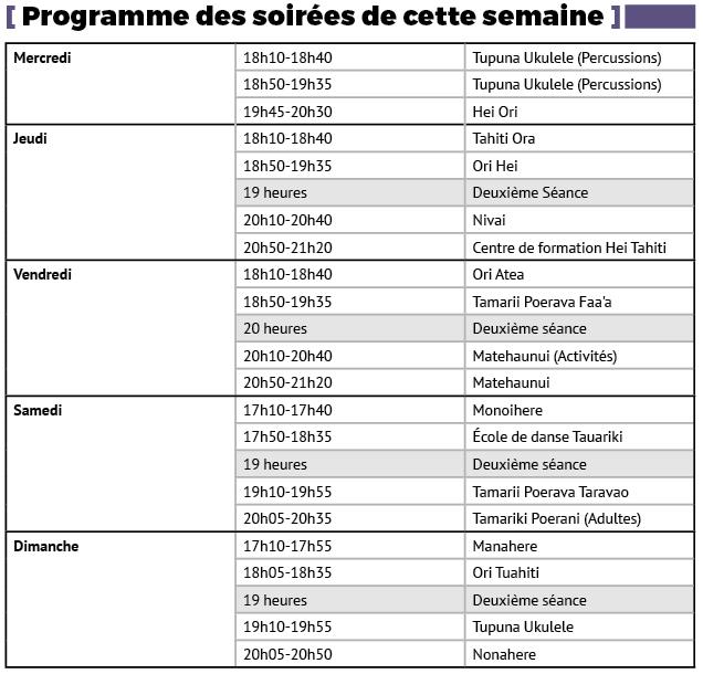Heiva des écoles: le programme de la deuxième semaine