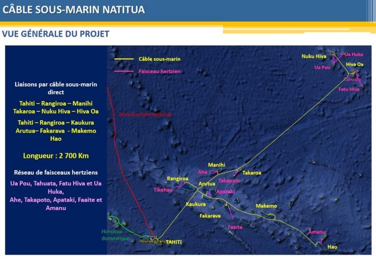 Le plan de Natitua, avec les îles reliées au câble en jaune et les îles reliées par faisceau hertzien en rose.