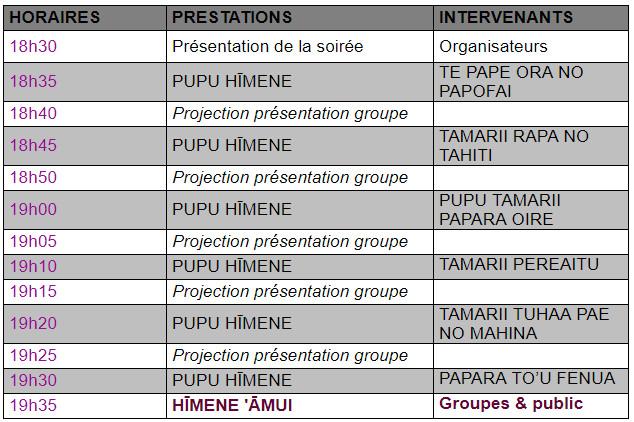 Le Heiva Tārava Tuhaa Pae se tiendra au Grand Théâtre du TFTN