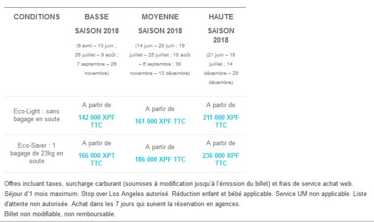 ATN lance une nouvelle offre à partir de 142 000 Fcfp aller-retour vers Paris