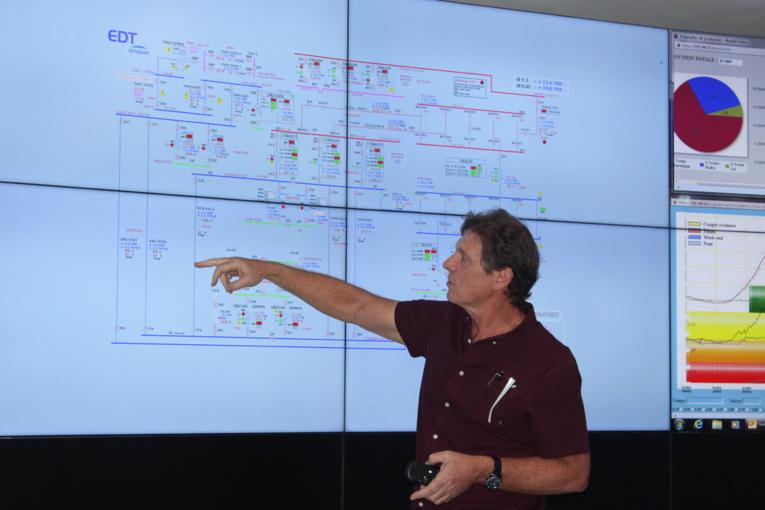 La salle de dispatching est connectée en permanence avec les équipements de supervision des moyens de production thermiques, hydroélectriques et les plus gros producteurs photovoltaïques, ainsi qu'avec l'ensemble des équipements des réseaux de transport et de distribution.