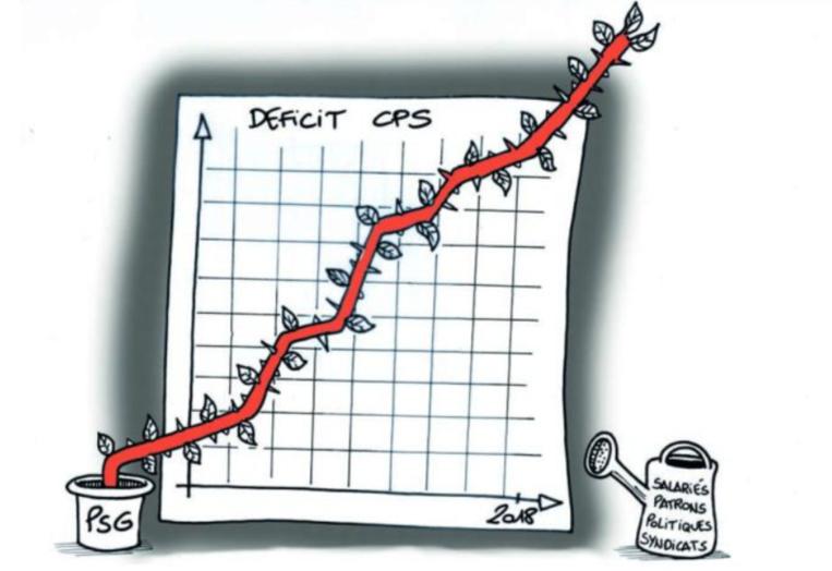 """"""" Le déficit de la CPS """" vu par Munoz"""