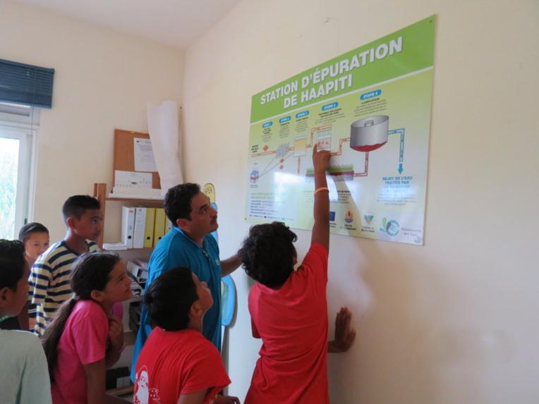 Des visites ont également été mises en place dans les différentes structures qui traitent l'eau.