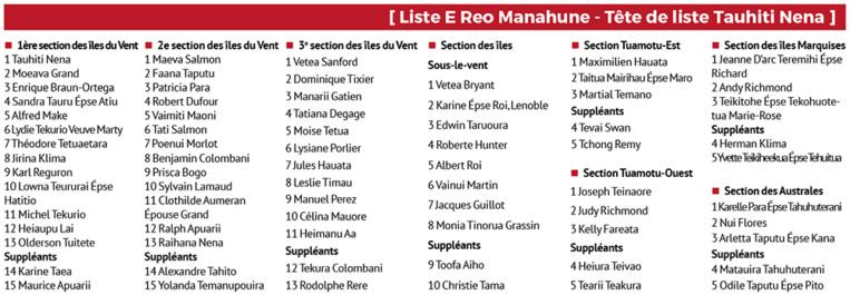 Territoriales 2018 : la liste E Reo Manahune