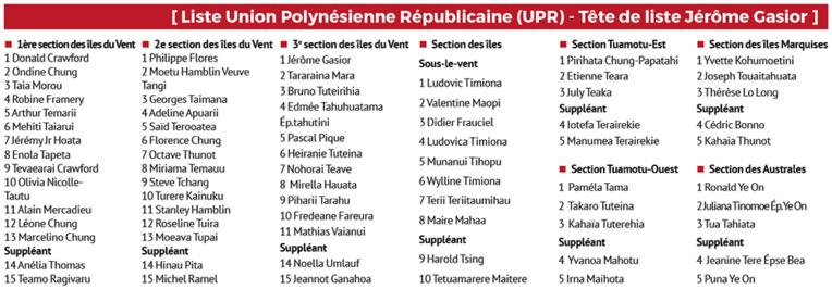 Territoriales 2018 : la liste Union Polynésienne Républicaine