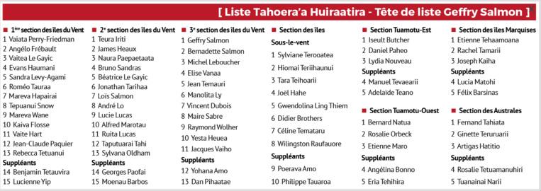 Le Tahoera'a confirme sa candidature au second tour