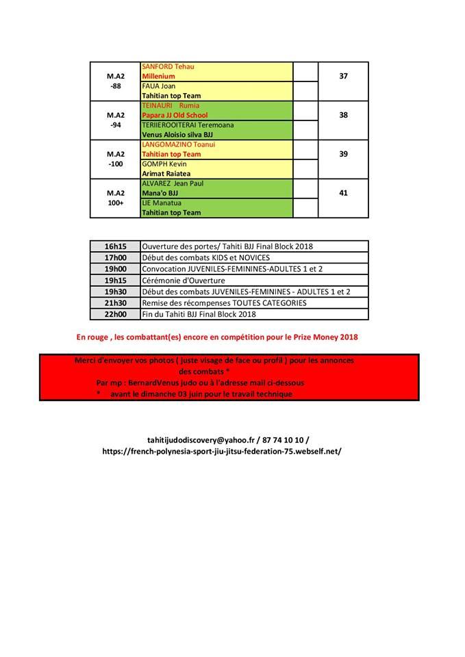 Final Block - Les catégories adultes (suite)
