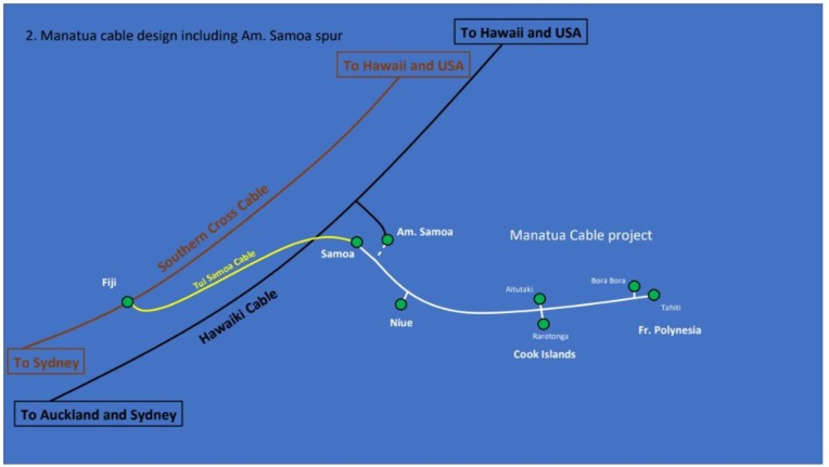 Cette illustration, fournie par la chambre de commerce des îles Cook, fait le point sur le projet Manatua actuel et sur la branche supplémentaire demandée par les Samoa Américaines (en pointillé).