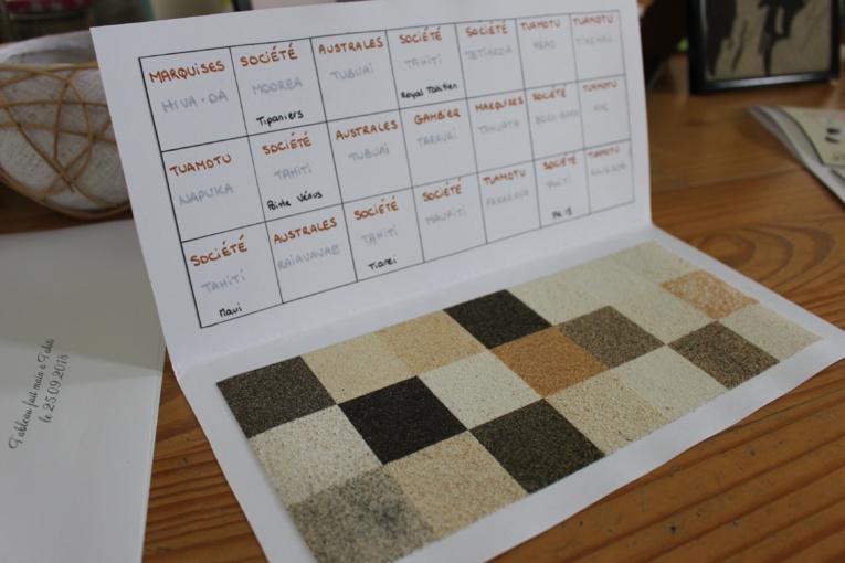 Grain de sable : des tableaux de sable sur-mesure