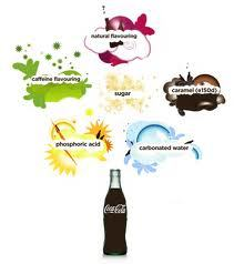 USA: un animateur de radio prétend connaître la formule secrète du Coca-Cola