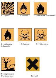 L'UE interdit six substances cancérigènes utilisées par l'industrie