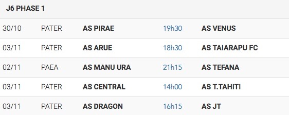 Football - Ligue 1 : Central et Manu Ura en tête