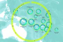 Pourquoi la Polynésie est vitale pour les missiles et les sous-marins chinois