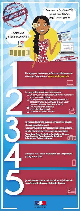 Carte d'identité et passeports : le traitement des demandes confié à 14 communes depuis le 1er janvier