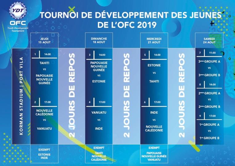 Un tournoi UEFA pour les U17