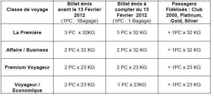 design de qualité 8ba48 d484a Air france prix bagage soute | Leroyaumedufrison