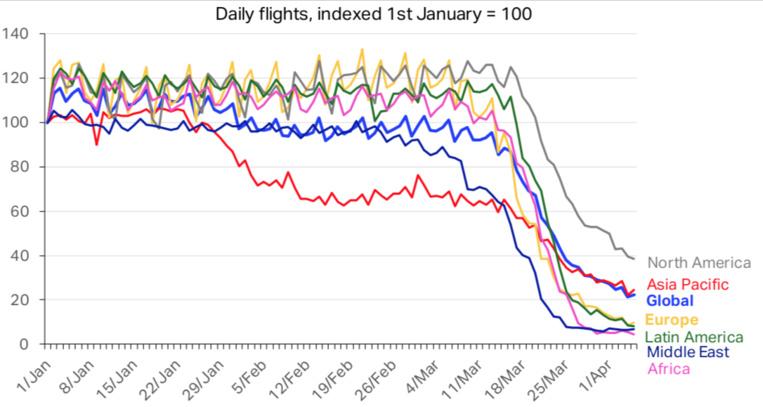 Transport aérien, le scénario du pire