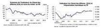 Polynésie et Calédonie : Deux économies, deux dépendances