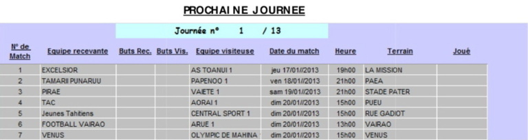Football : La ligue Mana, c'est reparti !