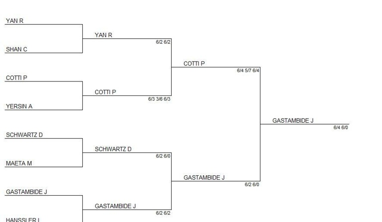 Tennis, Jean Pierre Gastambide gagne le tournoi TOP 12.