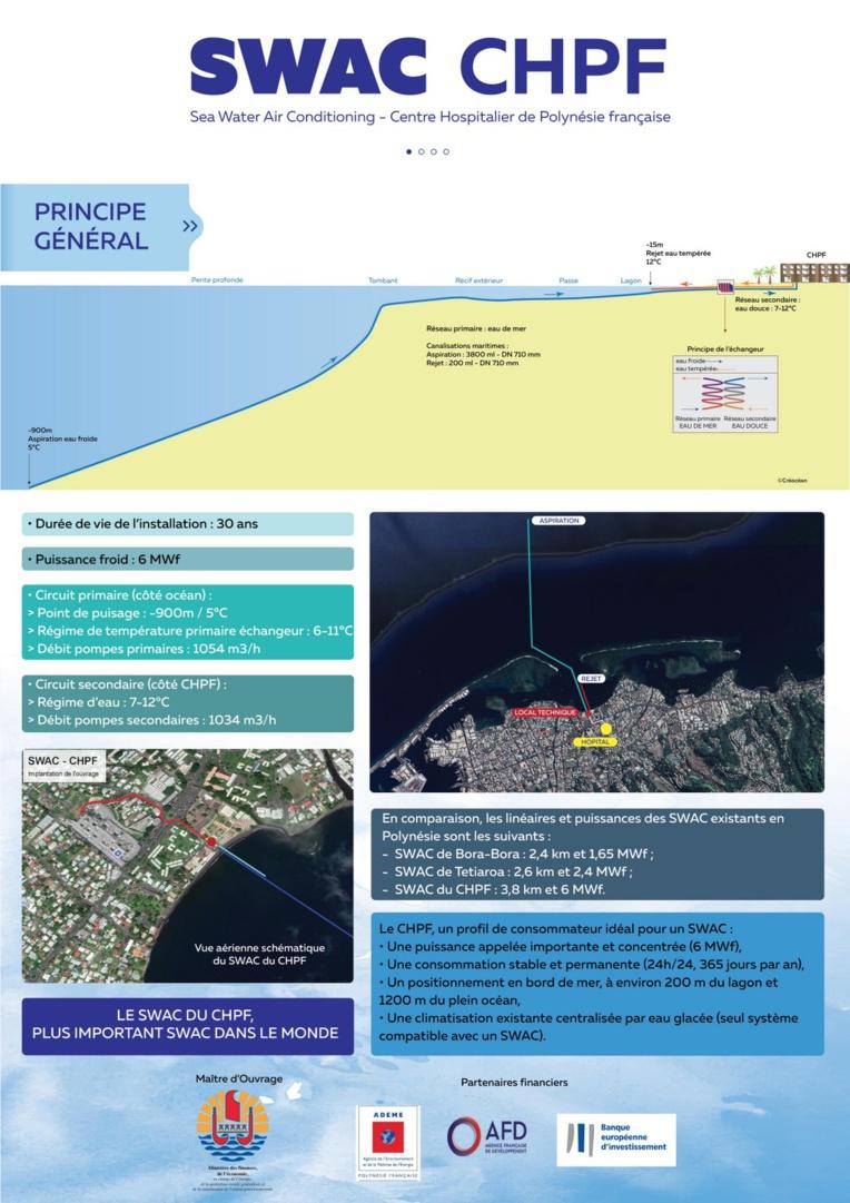 Le Swac du Taaone opérationnel en octobre