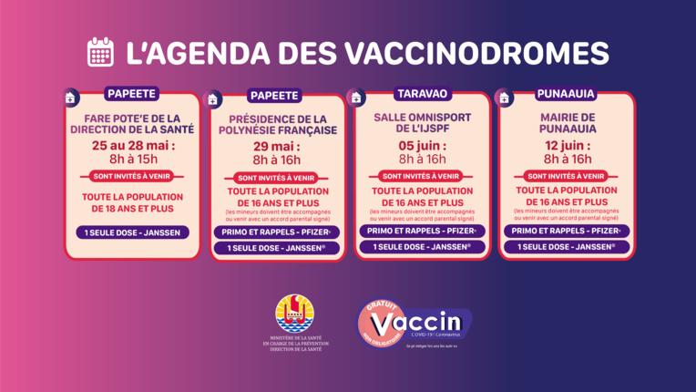 L'agenda des vaccinodromes jusqu'au 12 juin dévoilé