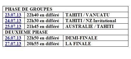 OFC Futsal Championship Invitational 2013