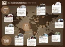 La pollution menace la santé de 200 millions de personnes
