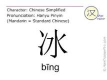Le moteur de recherche de Microsoft accusé de censurer les infos en chinois