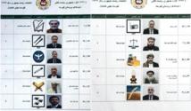 Votez perroquet! Votez taille-crayon! Faites votre choix aux élections afghanes