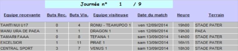 Football – Ligue 1 : c'est parti pour le championnat local !