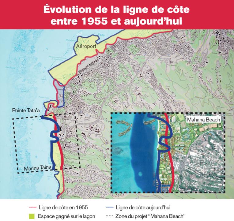 En comparant la carte de 1955 et celle d'aujourd'hui, il est clair que toute la ville a gagné sur le lagon.