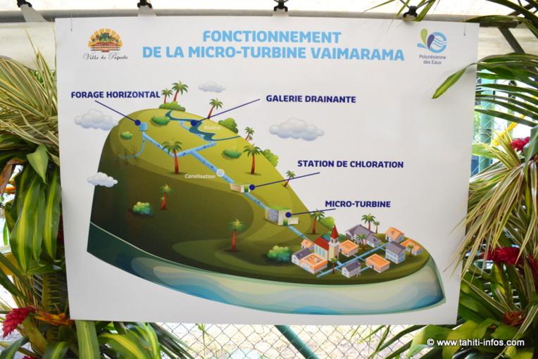 la polynesienne des eaux produit sa propre electricite