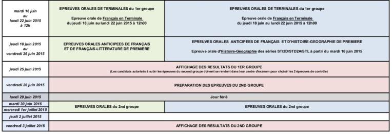 Bac général et technologique et DNB : les dates des examens en 2015