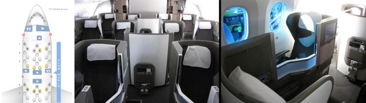 Business Club World, British Airways (crédit photo flight-report.com)