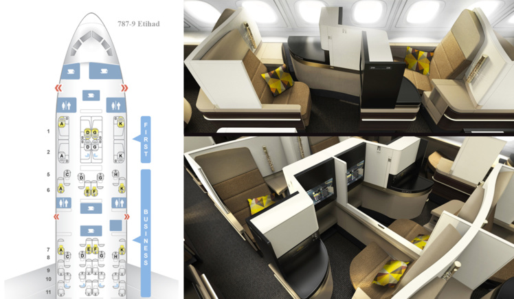 Business Studio sur 787 Etihad (crédit photo Etihad)