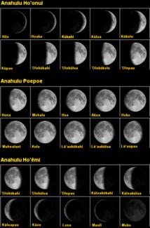 Le calendrier lunaire hawaiien serait, selon ses adeptes, un outils idéal pour nous adapter aux changements climatiques