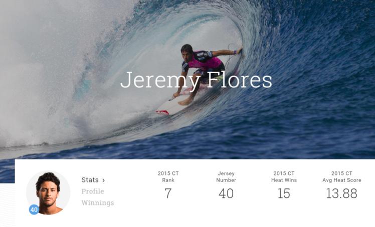Jérémy Flores remporte la Billabong Pro Tahiti 2015