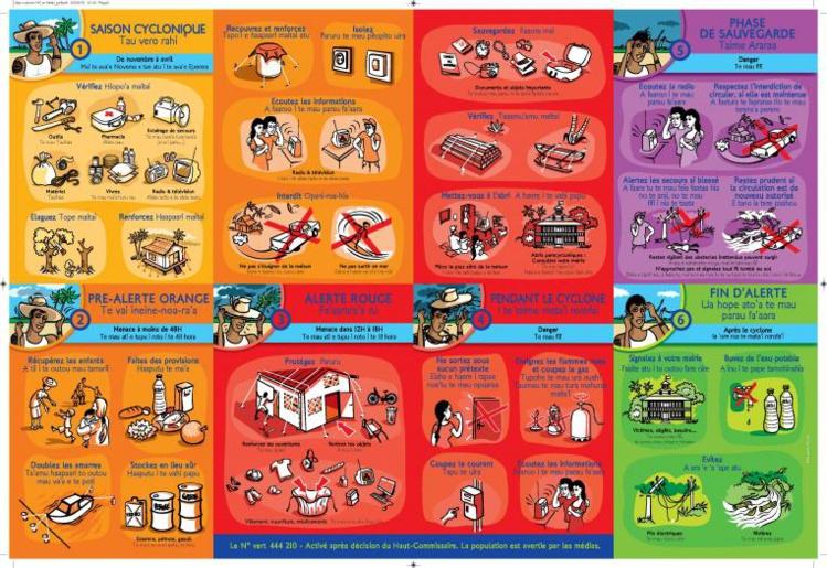 Brochure à télécharger: que faire en cas d'alerte cyclonique?