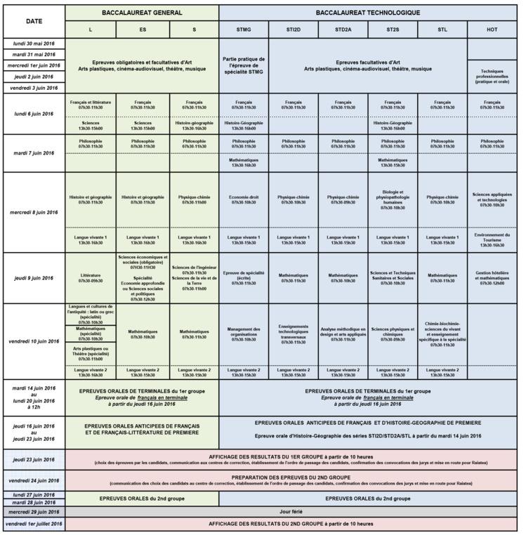 Bac et brevet : les dates des examens en 2016
