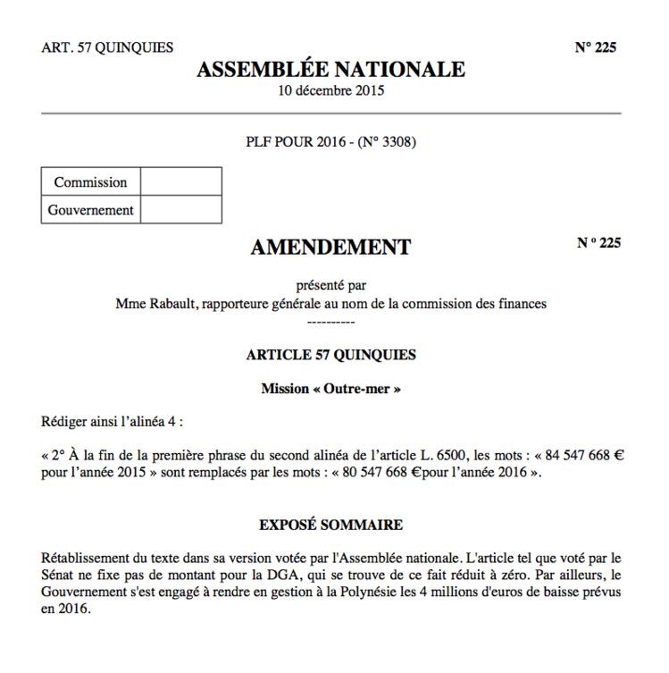 Assemblée nationale : un amendement pour fixer la DGA à 80 millions d'euros