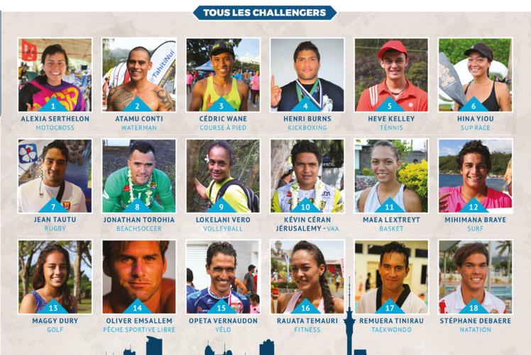TAHITI INFOS ATN Challenge: qui sera le champion?