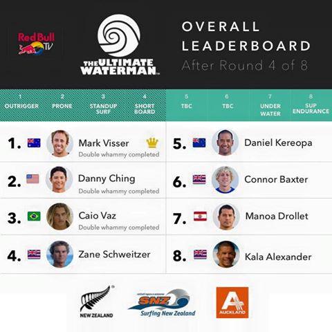 The Ultimate Waterman – Epreuve 4 Short board : Manoa a surfé au bout du monde