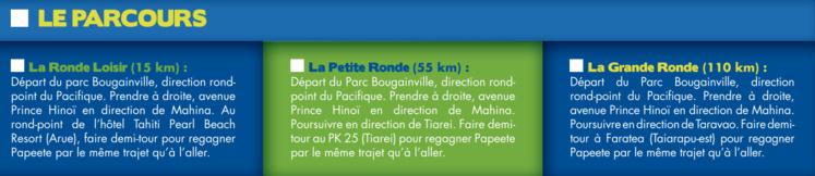 Laurent Jalabert et Henri Sannier prêts pour la Ronde tahitienne