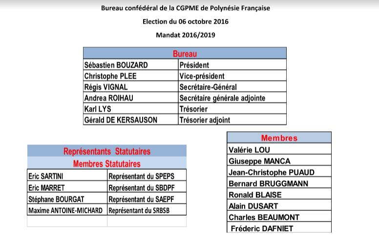 Sébastien Bouzard, nouveau président de la CGPME
